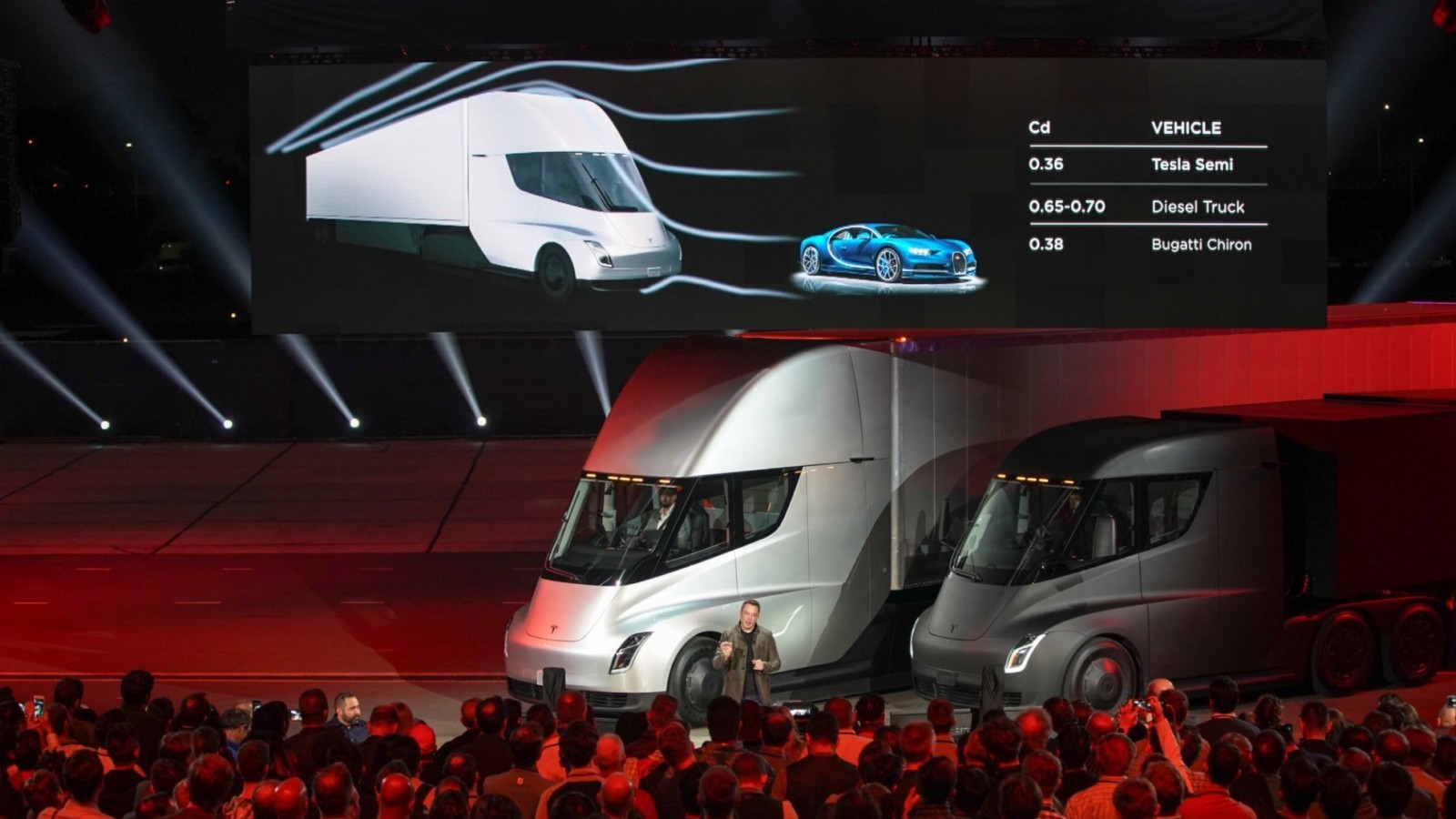 Tesla Semi Acceleration